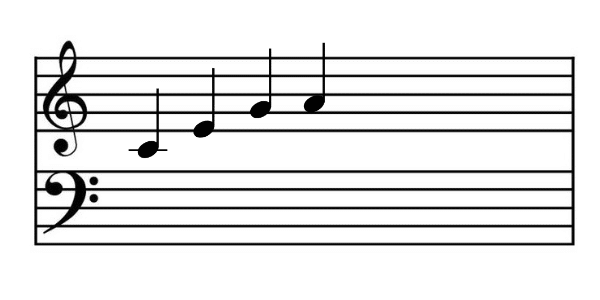 translate notes on piano sheet music
