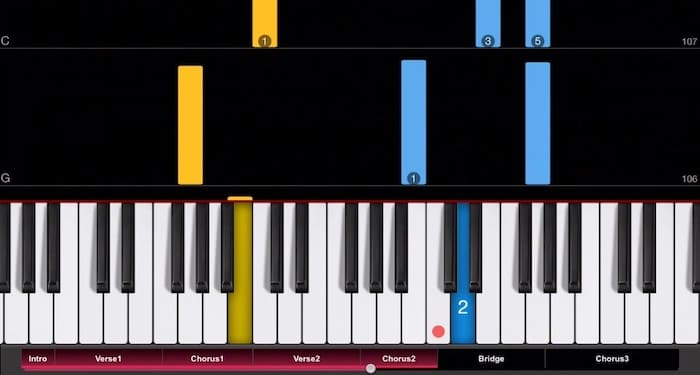 Onlinepianist App: Presentation and Review