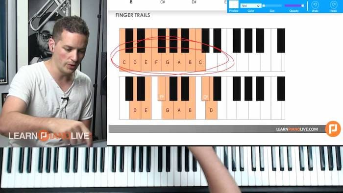 learn piano live online lessons