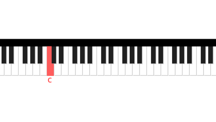 C first note left hand mary have a little lamb piano