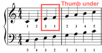 c scale piano thumb under