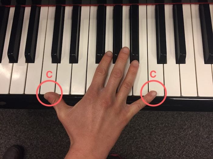 piano exercise thumb little finger