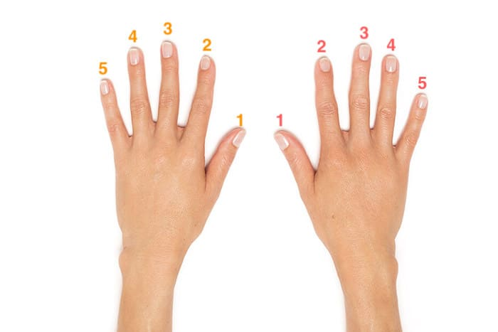 piano fingers numbers