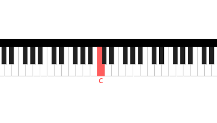 C first note right hand amazing grace piano