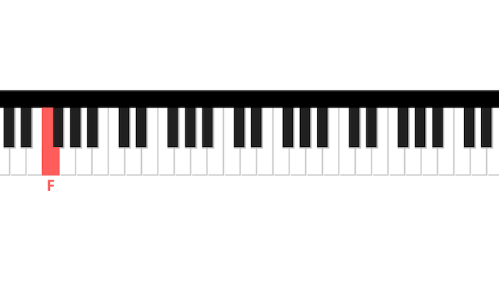 F first note left hand amazing grace piano