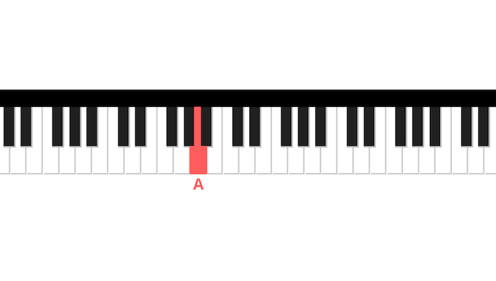 greensleeves piano A first note left hand