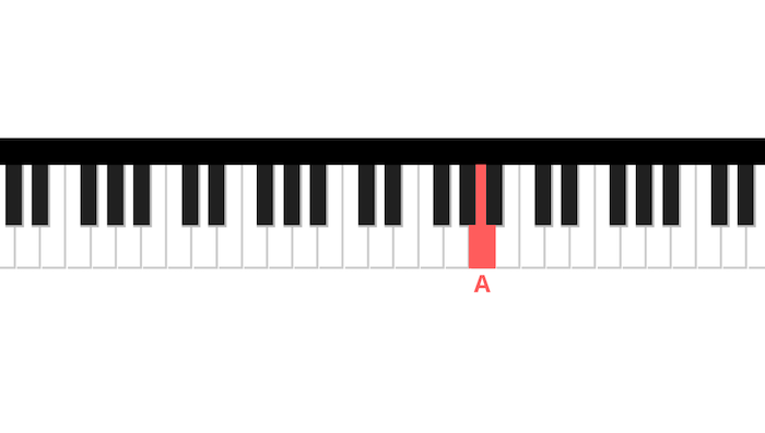 greensleeves piano A first note right hand