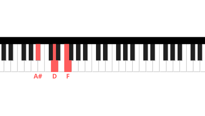 A D F first notes left hand bohemian rhapsody piano