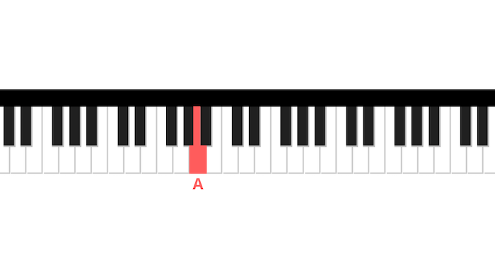 A first note left hand fur elise piano
