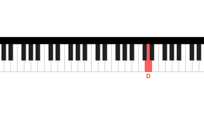 D first note right hand bohemian rhapsody piano