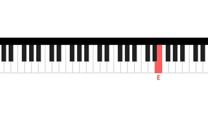 E first note right hand fur elise piano